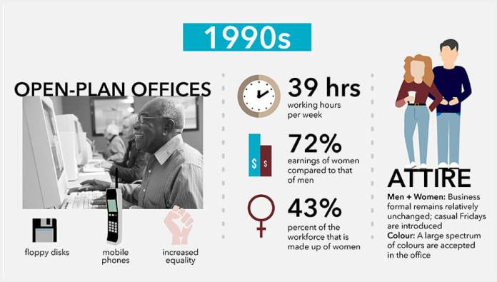 1990 work values and trends_UiPath