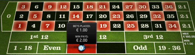 Red Bet 2/1