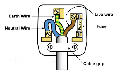 cable_wiring_for_uk_plugs plug diagram wiring efcaviation com wiring plugs in series at highcare.asia