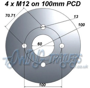 Working out Pitch Circle Diameters (PCD) | UKTrailerParts