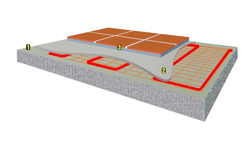 tiling with underfloor heating or under