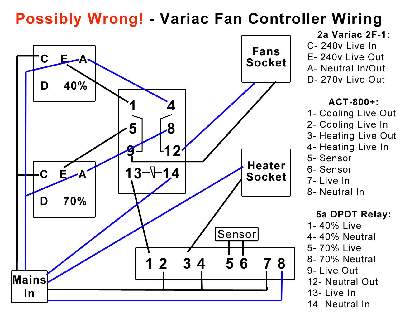 variac wiring diagram for car audio equalizer a 460 volt motor diagrams massey
