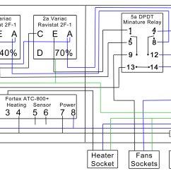 Variac Wiring Diagram Stewart Warner Water Temp Gauge A Simple Electrical Symbols