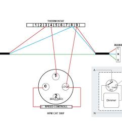 Hpm Fan Controller Wiring Diagram Cilia Animal Cell Clipsal 3 Speed - Somurich.com
