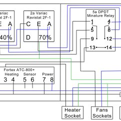 Variable Transformer Wiring Diagram Ge Electric Motor Powerstat Autotransformer Control