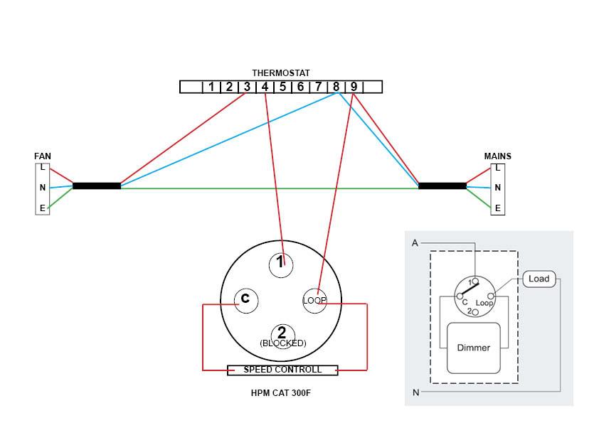 hpm 770 wiring diagram 220v single phase motor clipsal light switch australia 45 post 65636 0 86292000 1304381418 dimmer power
