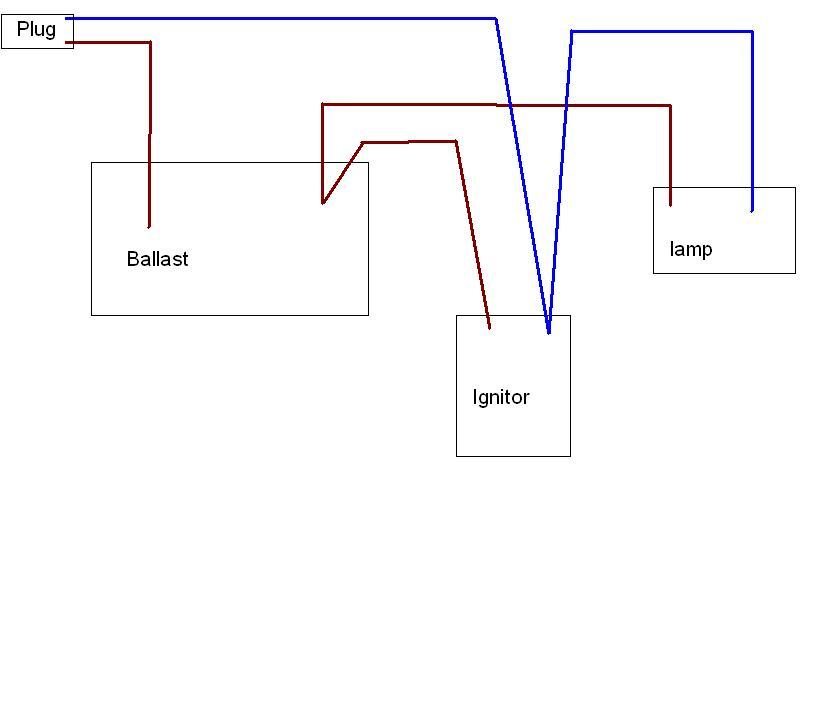 400W Metal Halide Wiring Diagram / Metal Halide Ballast