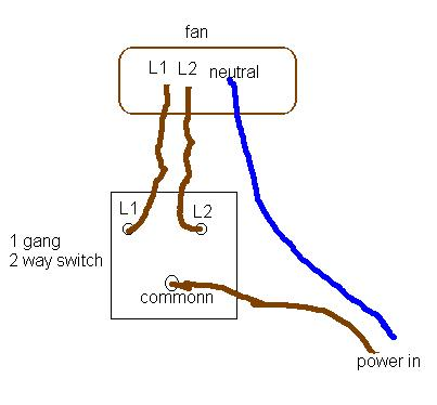 gang way switch wiring diagram image wiring wiring diagram for 2 gang 1 way light switch wiring diagram on 1 gang 1 way