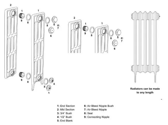 Build Your DIY Cast Iron Radiators and Save Time and Money