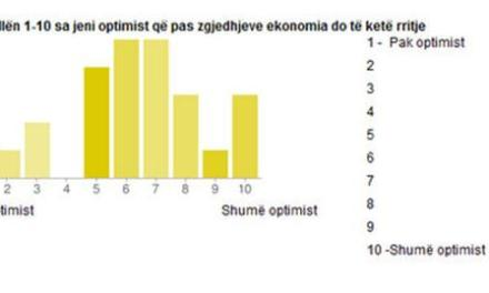 Si votuan pjesëtarët e komunitetit shqiptar në zgjedhjet e 6 majit në Britani