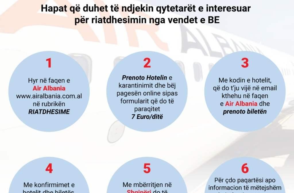 Air Albania: Hapat që duhet të ndjekin qytetarët e interesuar për riatdhesim nga vendet e BEsë
