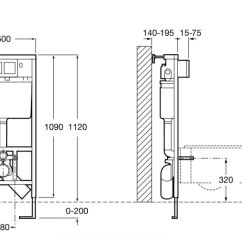 Dual Flush Toilet Cistern Diagram 94 4l60e Wiring Roca Duplo Wall Hung Frame And Uk Bathrooms