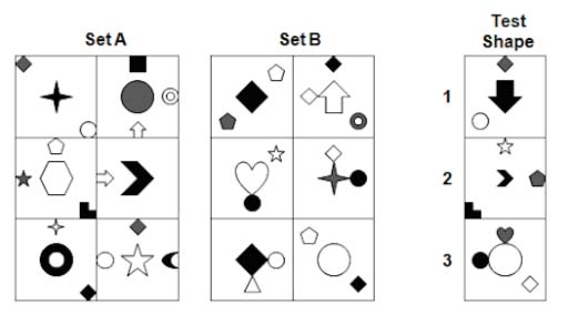 Abstract Reasoning Question Set