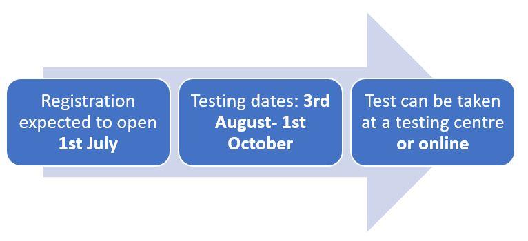 ucat 2020 registration dates