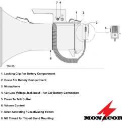 mega phone wiring diagram wiring diagram forward heavy duty stand mountable megaphone 20w with siren  [ 1000 x 1000 Pixel ]