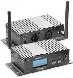 stagg dj sli skydmx2 4 air wireless wifi reciever d fi dmx transmitter control hub [ 1000 x 1000 Pixel ]