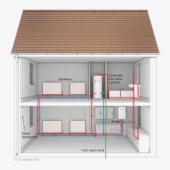 Worcester System Boiler Wiring Diagram Fluorescent Dimming Ballast Providing Honest And Competitive & Central Heating Quotes.