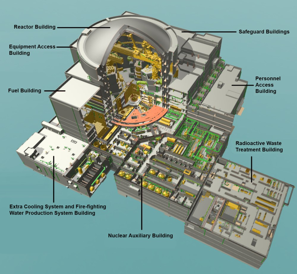 medium resolution of the nuclear and nuclear safety related facilities are located within this area these include the reactor building safeguard buildings fuel building and