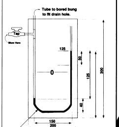 drawing of u tube water pressure gauge from 1998 measuement guide [ 1280 x 1744 Pixel ]