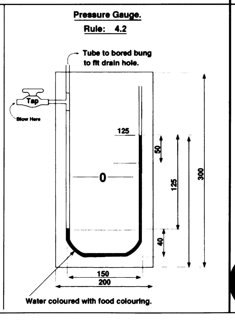 medium resolution of drawing of u tube water pressure gauge from 1998 measuement guide