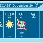 weather chart image