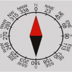 How To Use A Compass For Land Navigation