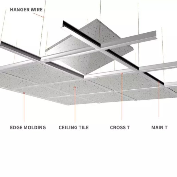 How To Clean Suspended Ceiling Grid Www Gradschoolfairs Com