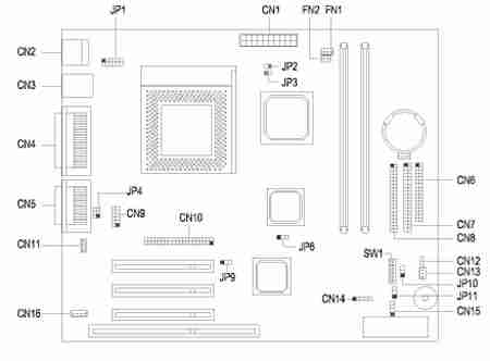 Motherboard Layout Diagram PCI Express Wiring Diagram ~ Odicis