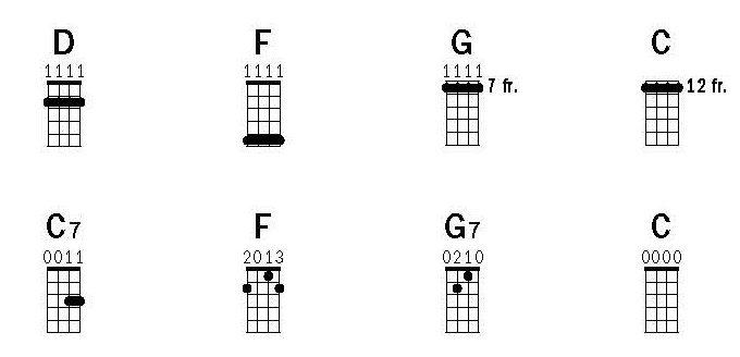 Chords for Slide Lesson