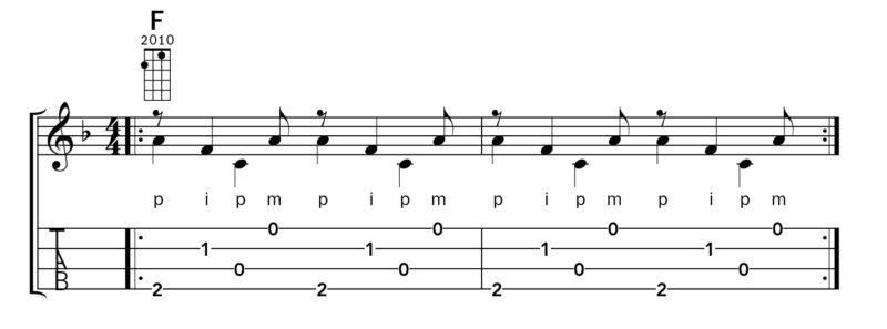 ukulele blues accompaniment pattern
