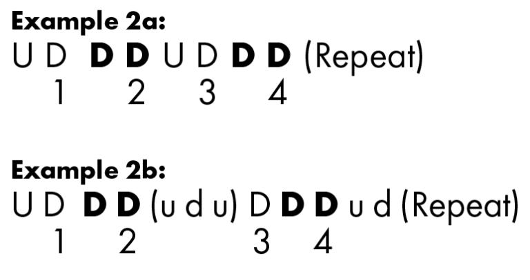 "Hawaiian ukulele strum example 2 ""Olapa"" strum"