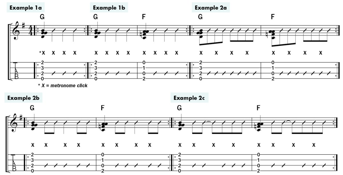 metronome ukulele rhythm lesson ex1-2