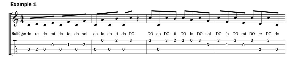 Ukulele Lesson Sing It And Play It Ukulele