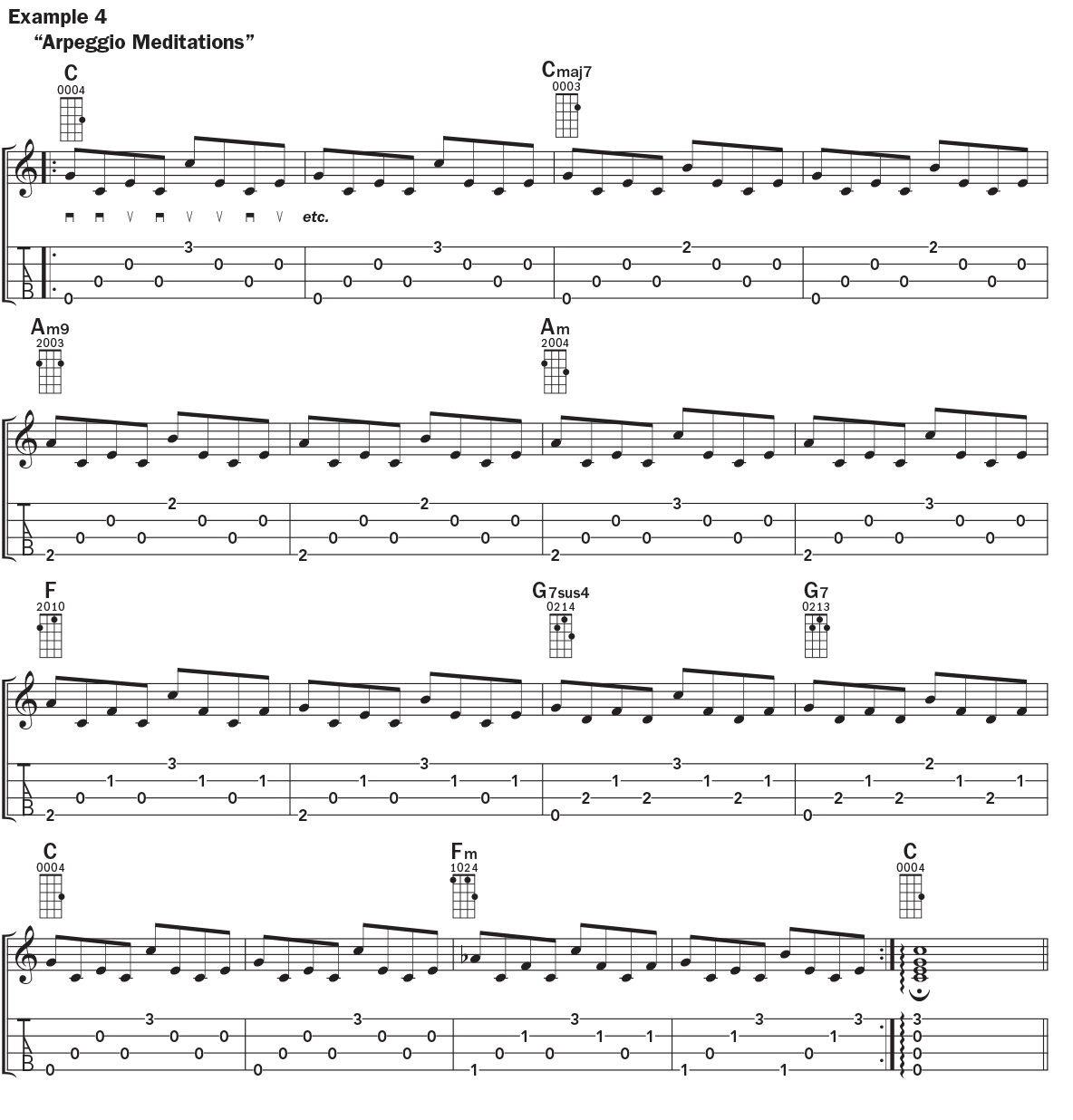 ukulele strumming patterns for playing with a pick