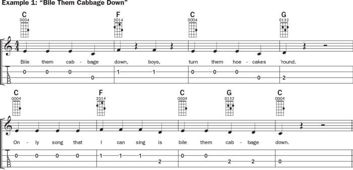 Ukulele banjo rolls example 1