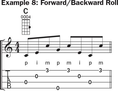 Ukulele banjo rolls example 8