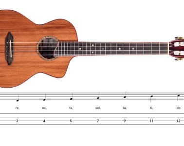 Ukulele lesson hot to play scales with a ukulele and music notation with solfege