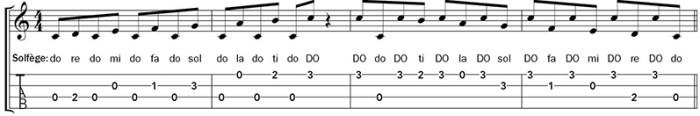 ukulele solfege lesson music notation