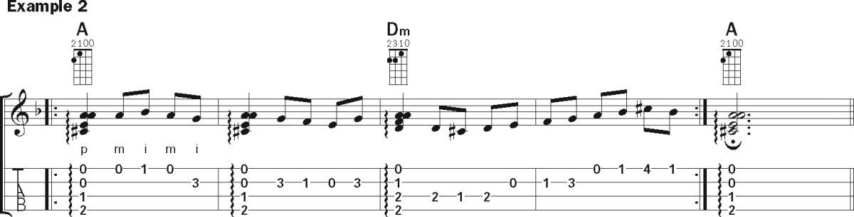 Flamenco ukulele lesson music notation 2
