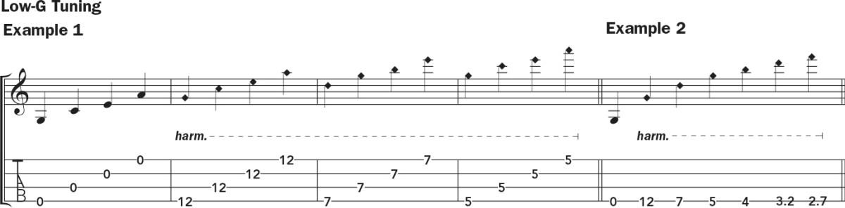 Ukulele harmonics lesson notation example 1-2