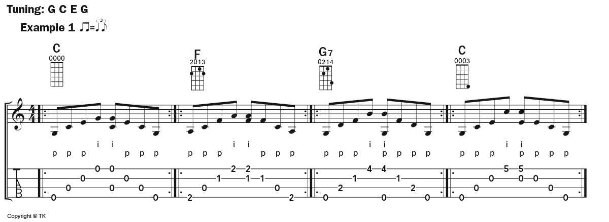 slack key ukulele lesson notation example 1