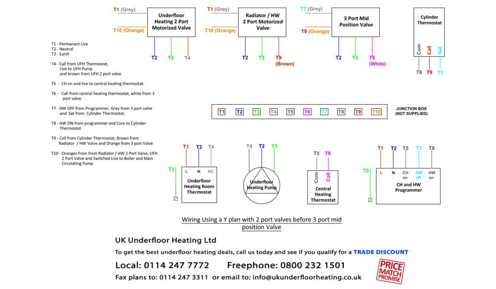 heating wiring diagrams y plan two way lighting circuit diagram underfloor uk connecting a single zone system to an existing show
