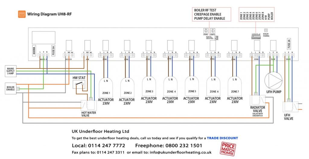 heating wiring diagrams y plan emg 81 85 pickup diagram - uk underfloor