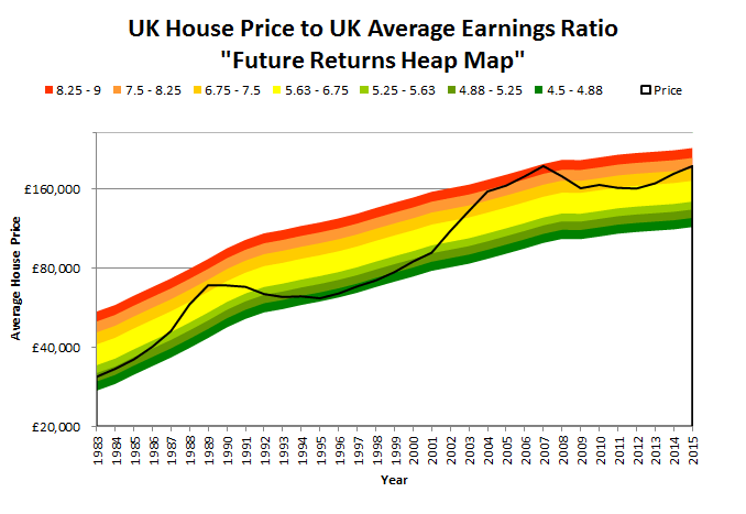 House Price Heat Map House Prices And The Economy House