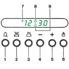 Smeg Wall Oven Wiring Diagram Creating A Web Is Tool For And Cooker Timers Dead Digital Timer
