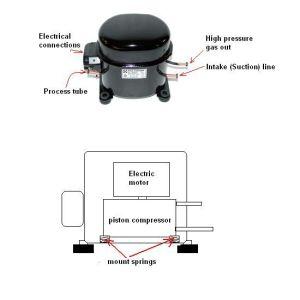 Fridge And Freezer Thermostats