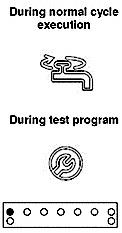 Whirlpool Washing Machine Fault Codes