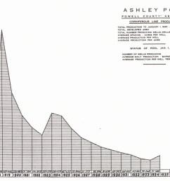 plate lxxxix [ 2814 x 1974 Pixel ]