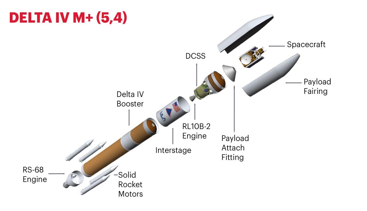 rocket booster diagram [ 1200 x 690 Pixel ]