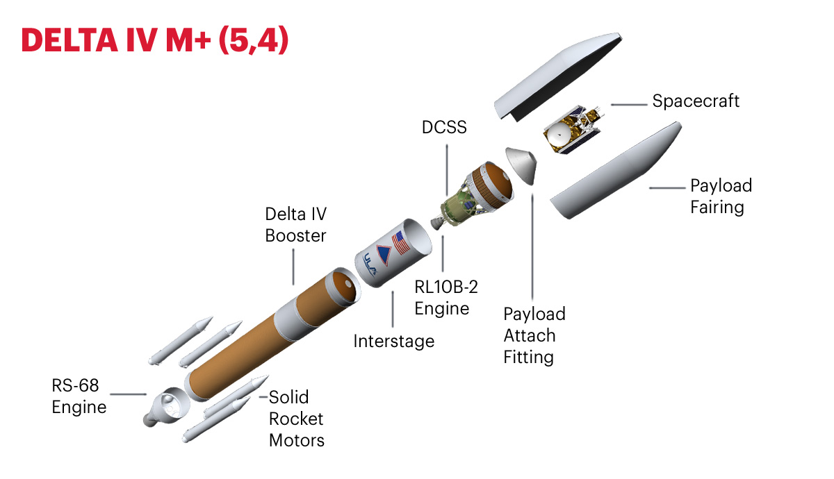 small resolution of rocket booster diagram